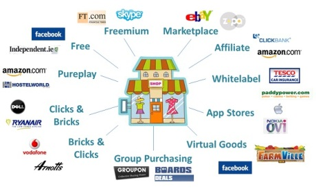 The Changing Face of Retail - Brendan Hughes