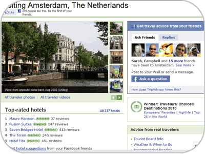 Social Commerce - TripAdvisor